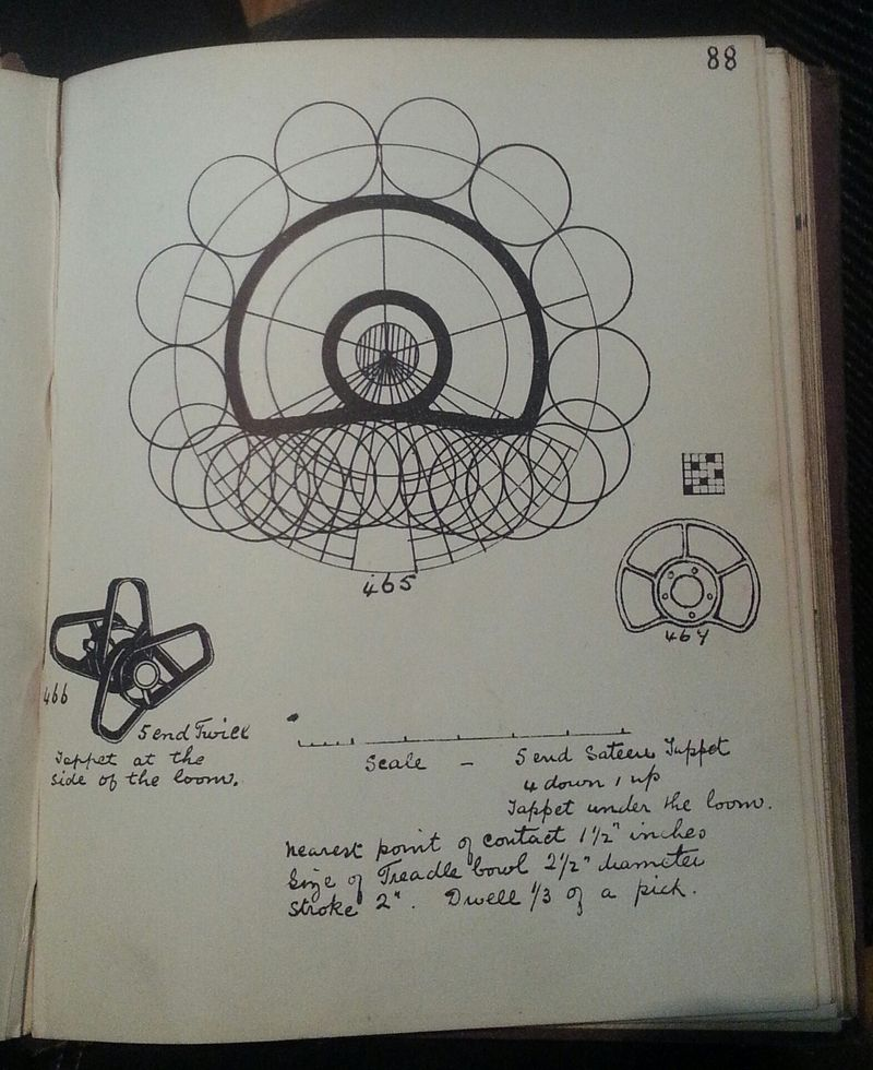 How to Weave c1908. My Grandfather's manual for the Lancashire cotton industry. Tinkering Times